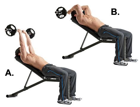 Incline EZ-bar lying triceps extension