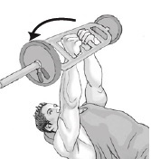 Lying extension using specially designed triceps bar