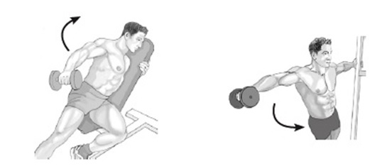 Incline/decline one arm dumbbell lateral raise