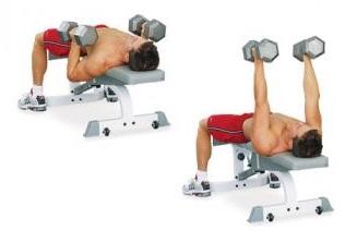 Neutral-grip dumbbell bench press