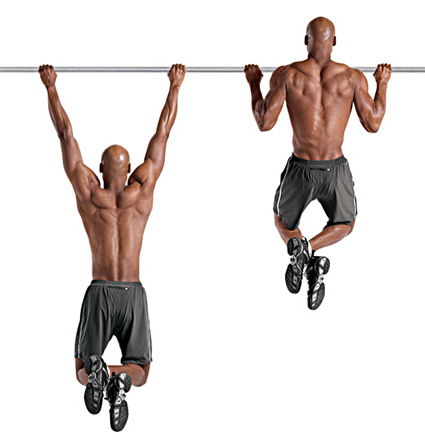 Wide-Grip Pull-Ups