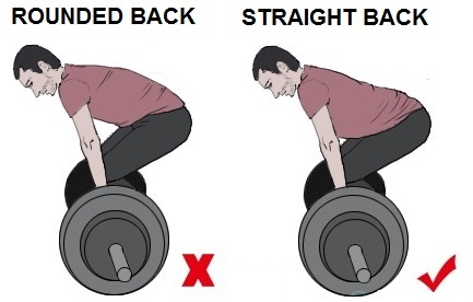 proper and improper back position during deadlift