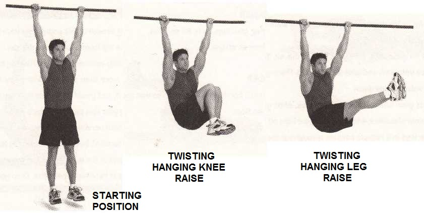 Twisting Hanging Leg Raises