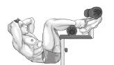 Vertical Bench Sit-Ups