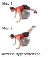 Swiss-ball (stability ball) reverse hyperextension