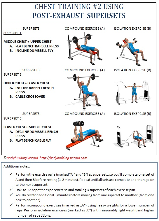 Chest Workout 2 Using Post Exhaust Method