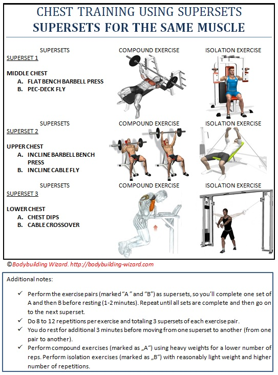 Supersets - Increasing Training Intensity • Bodybuilding