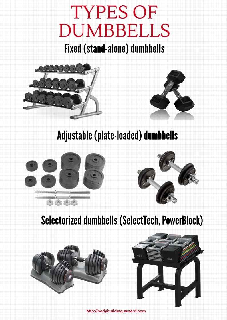 Types of dumbbells