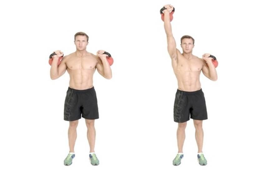 Kettlebell Shoulder Press Exercise Instructions Bodybuilding Wizard