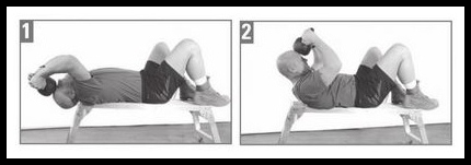 neck curls with weight plate