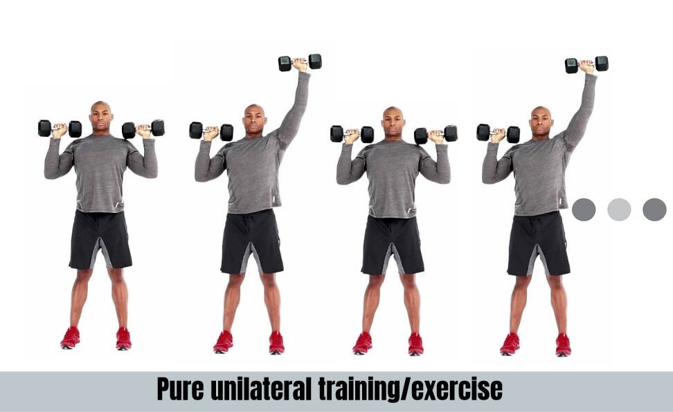 pure unilateral training