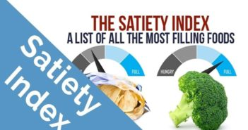satiety index explained