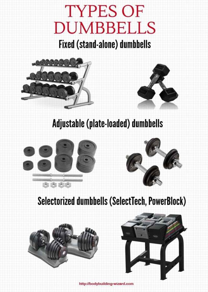 picking the perfect pair of dumbbells for home gym