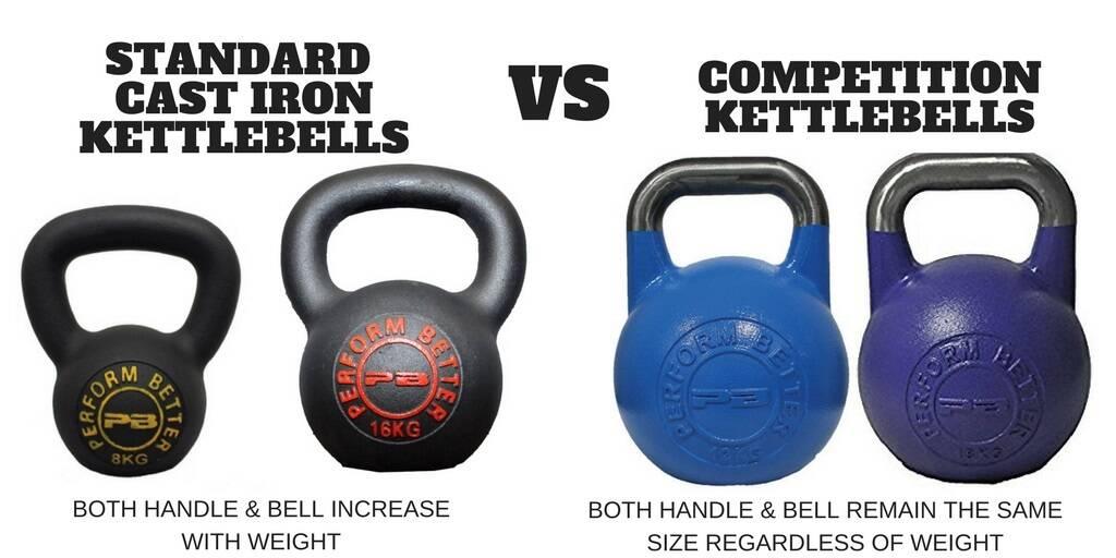 choosing the right type of kettlebells